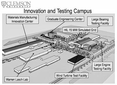 Clemson campus for wind, green energy research likely to be thriving in 2 years
