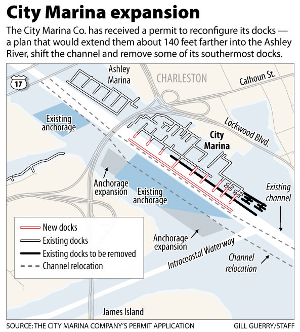 City Marina can jut farther into Ashley River