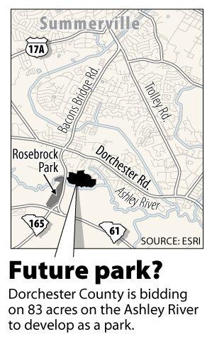 Dorchester to bid on river land
