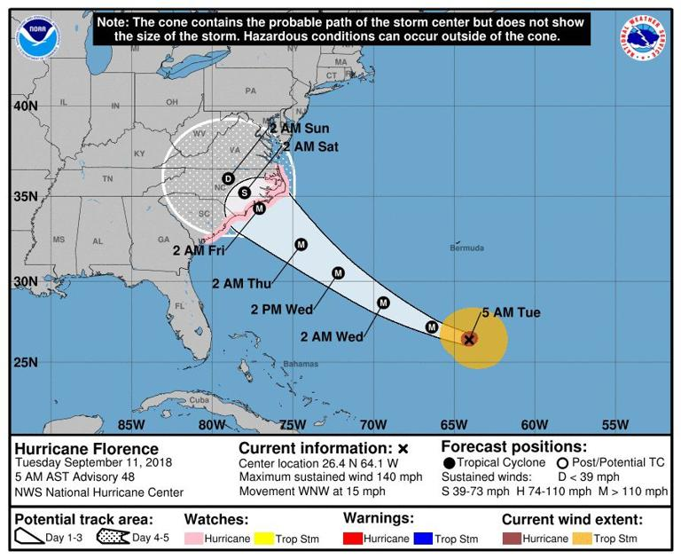 Hurricane watch issued for SC as Hurricane Florence closes in on Southeast landfall | News | postandcourier.com