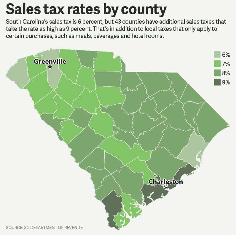 greenville county south carolina tax record