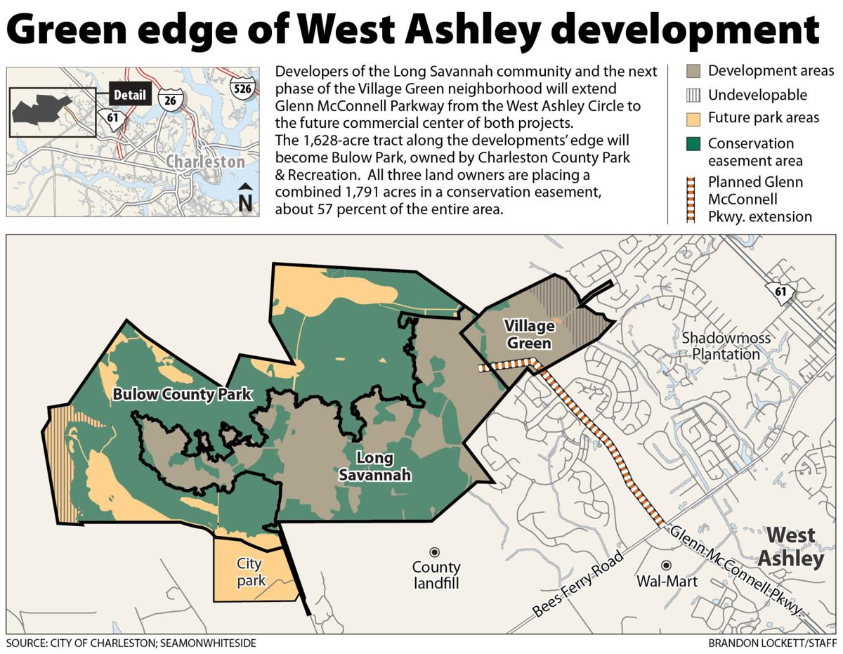 Long Savannah A Huge West Ashley Development 13 Years In The Making Takes Another Step Forward News Postandcourier Com