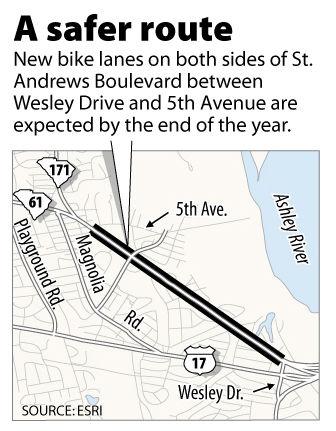 Panel keeps pushing for more bike lanes