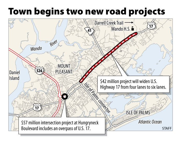 Part of U.S. 17 project kicks off with fanfare