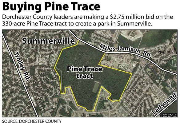 Dorchester County bids $2.75M for green space