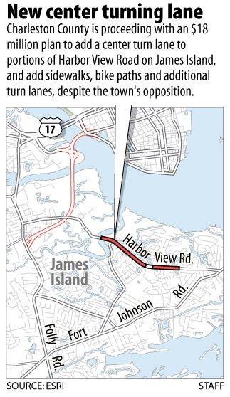 Officials stumped by James Island stance