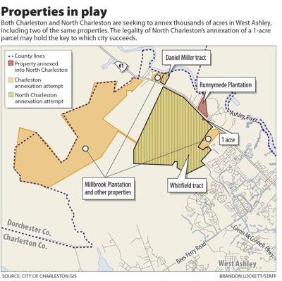Properties in play (copy)