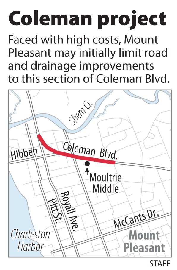 Mount Pleasant may pursue portion of Coleman Boulevard road work, delay roundabout plan