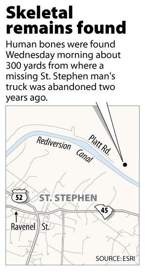 Remains found near St. Stephen