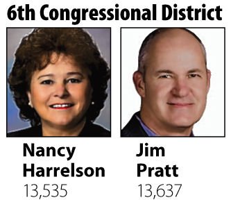 All-vote recount possible