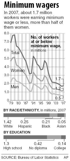 Local workers: Increase not enough