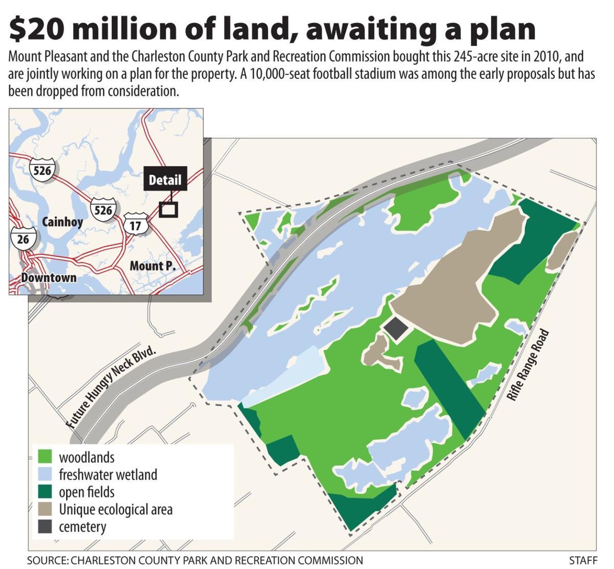 Mount Pleasant park plan proceeds — without football stadium
