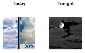 Slight chance of afternoon showers in Charleston