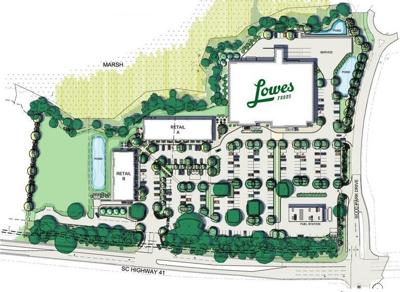 Market at Mill Creek site plan