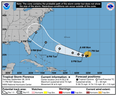 Florence track 11pm Saturday