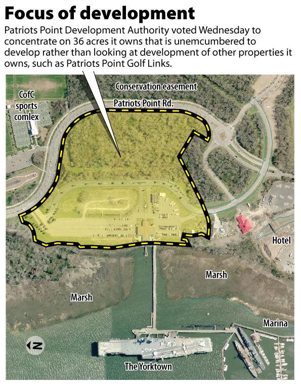 Patriots Point board spurns land plan