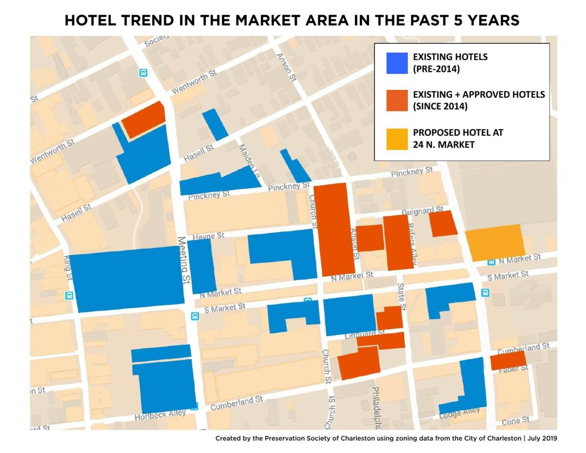 Hotel Trends in the Market Area