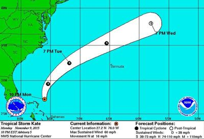 Tropical Storm Kate strengthens in Atlantic, poses no threat to U.S.