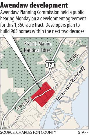 Planners OK hotly debated development