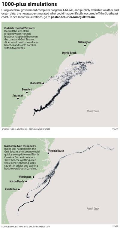 1,000-plus simulations of oil spills in the Gulf Stream
