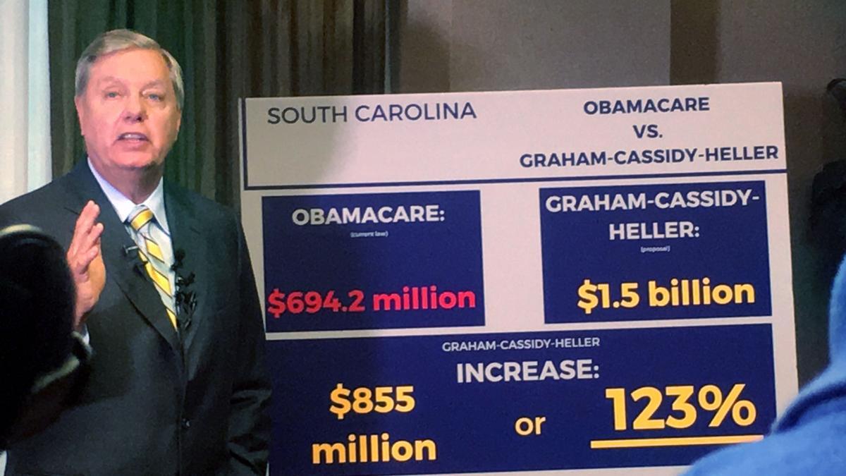 Graham health care