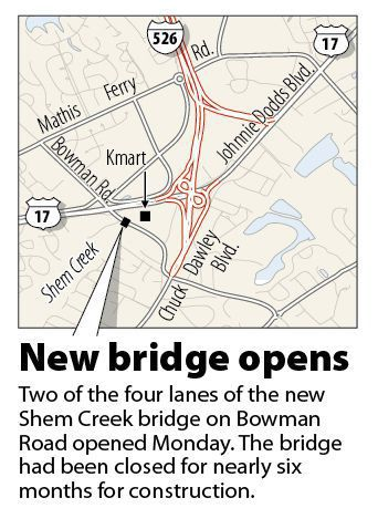 Shem Creek bridge on Bowman Road re-opens after nearly six months