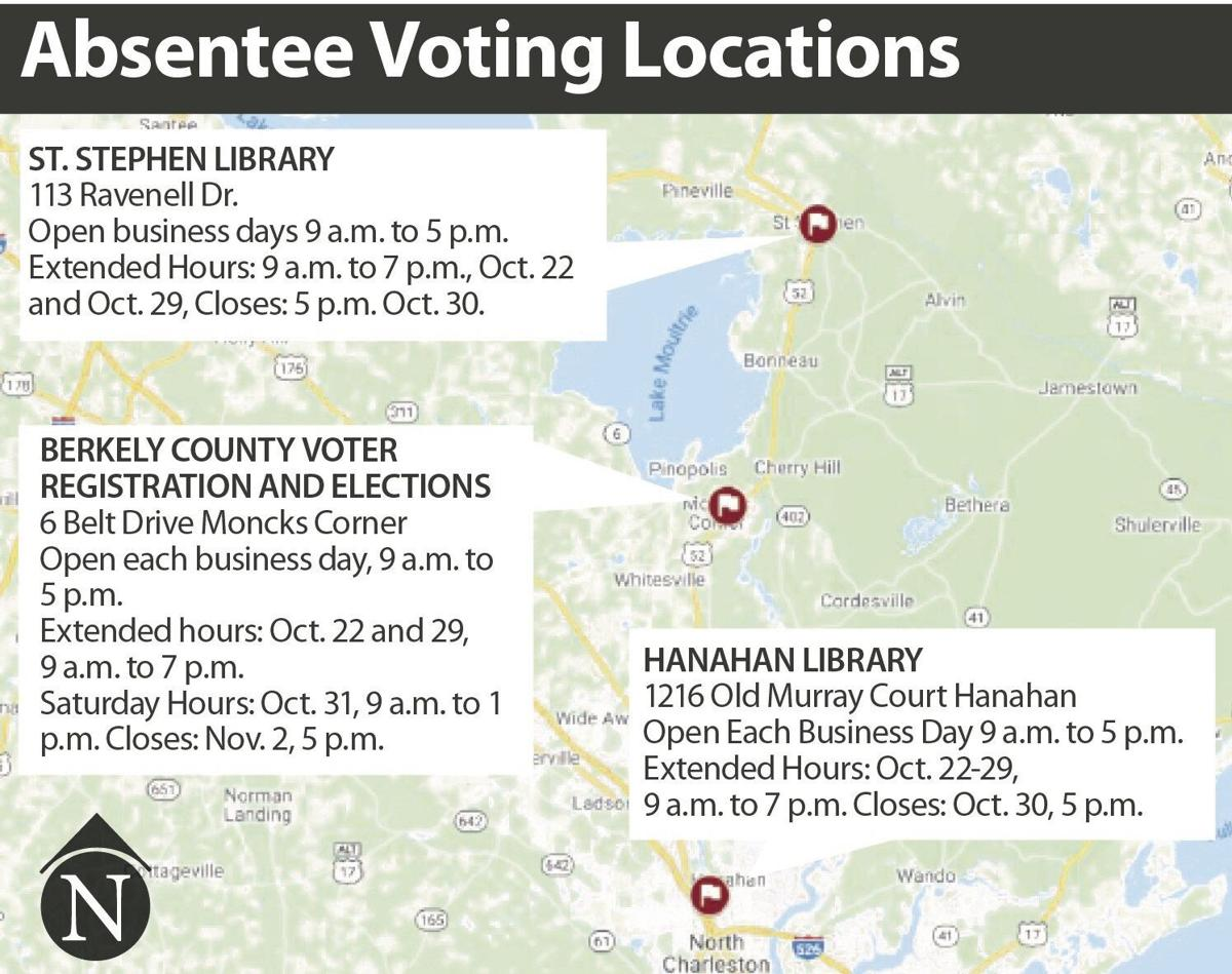 Absentee Vote: How to do it