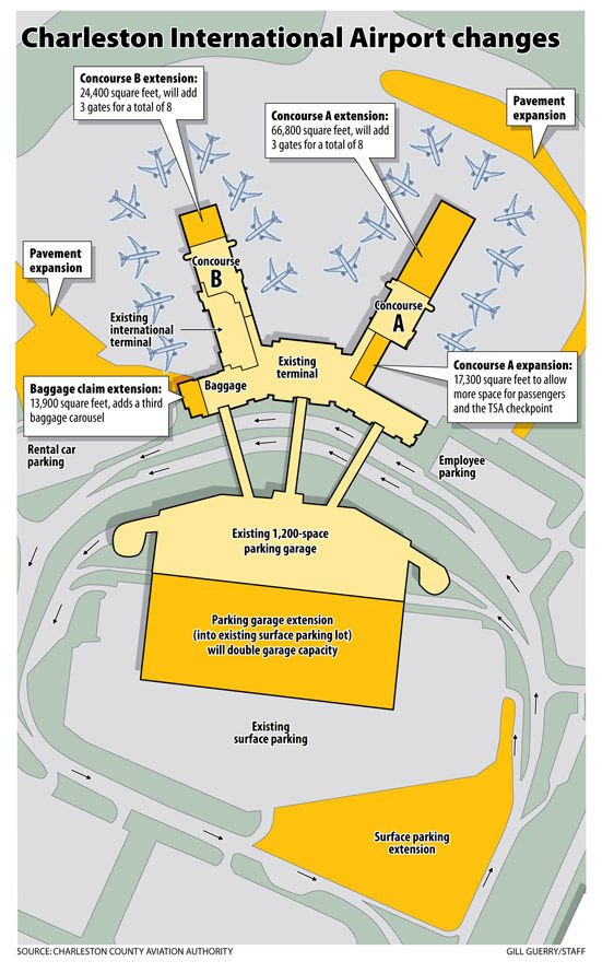 Charleston International Airport to add 428 parking spaces