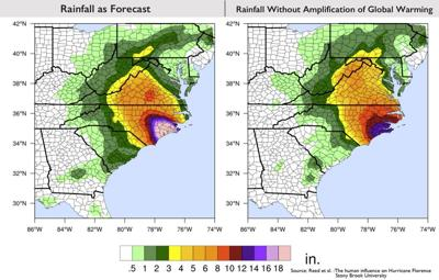 Rain expected during Hurricane Florence, rain without climate change