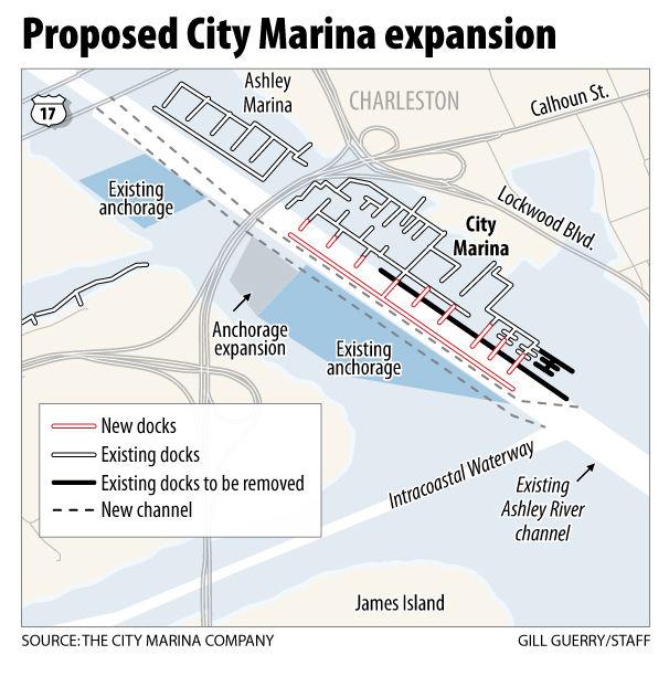 Fans, foes speak up on marina plan