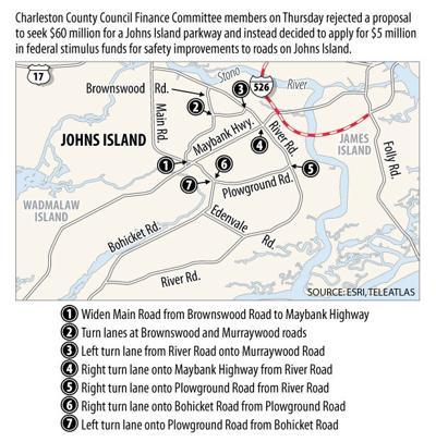 County Council kills roadway plan