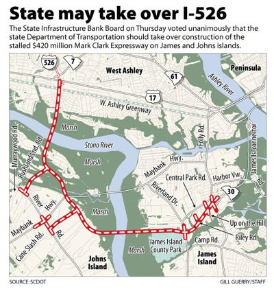 State moves to take over I-526