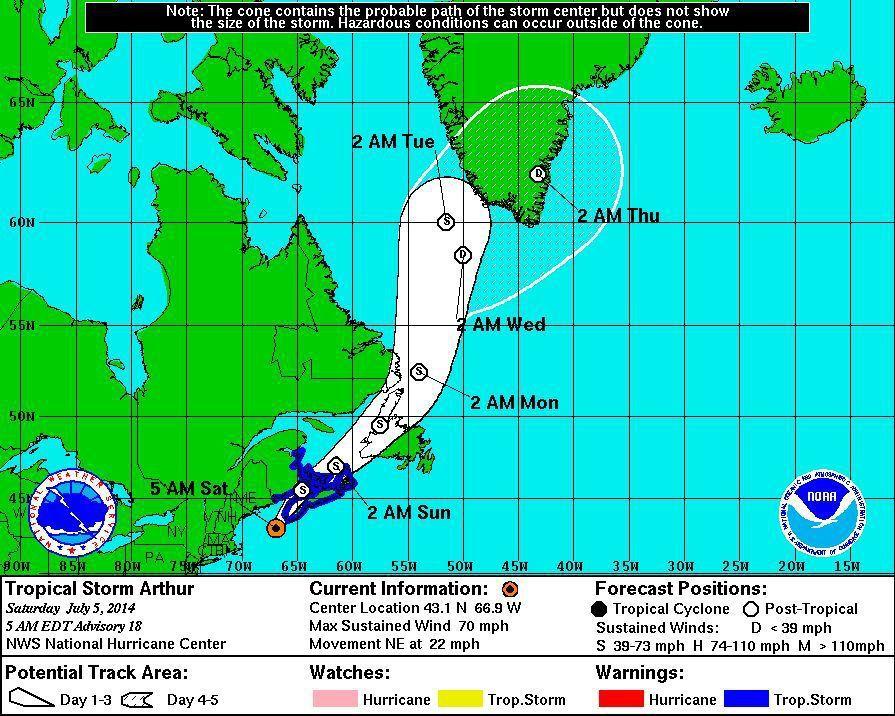 Arthur weakening, downgraded to tropical storm
