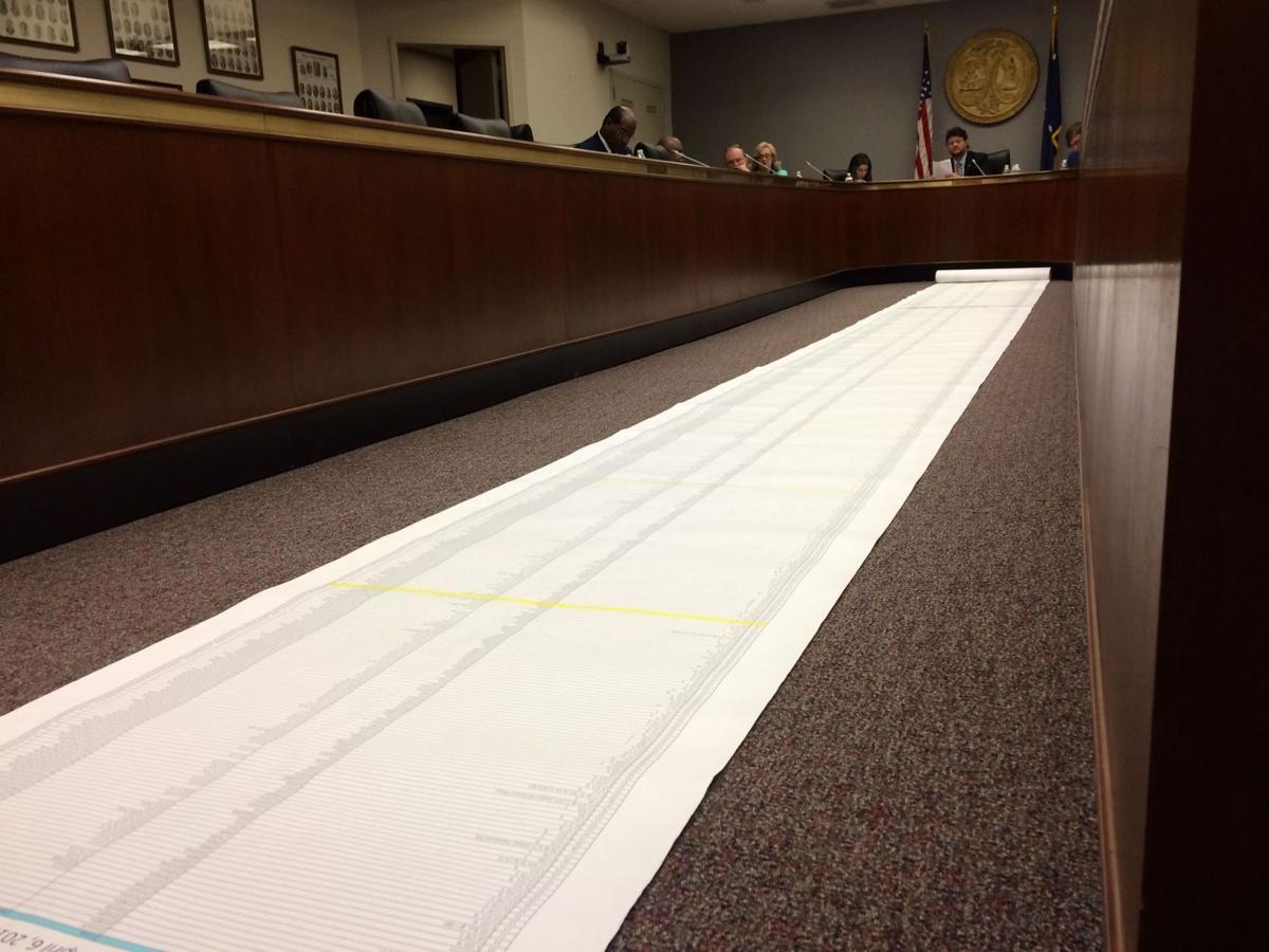 House panel mulls changes to Senate roads bill