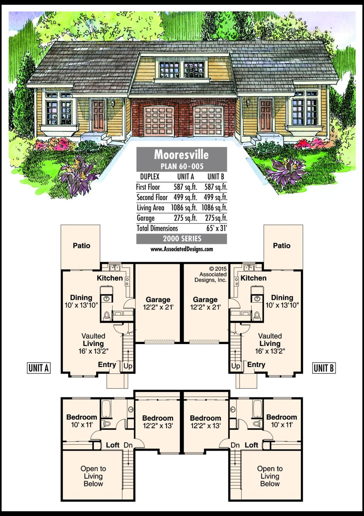 This week's house plan Mooresville 60-005