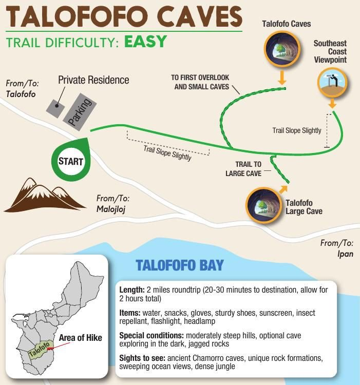 Talofofo Caves: How to get there