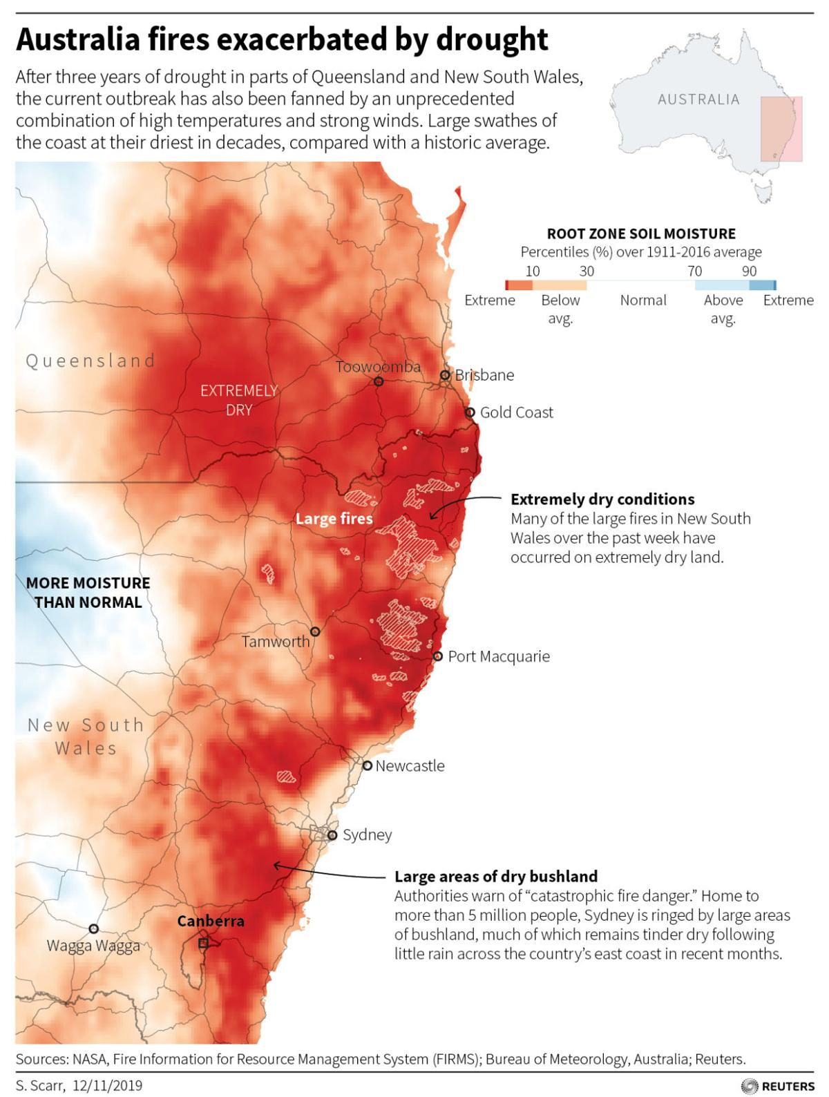 Climate change blamed for disasters