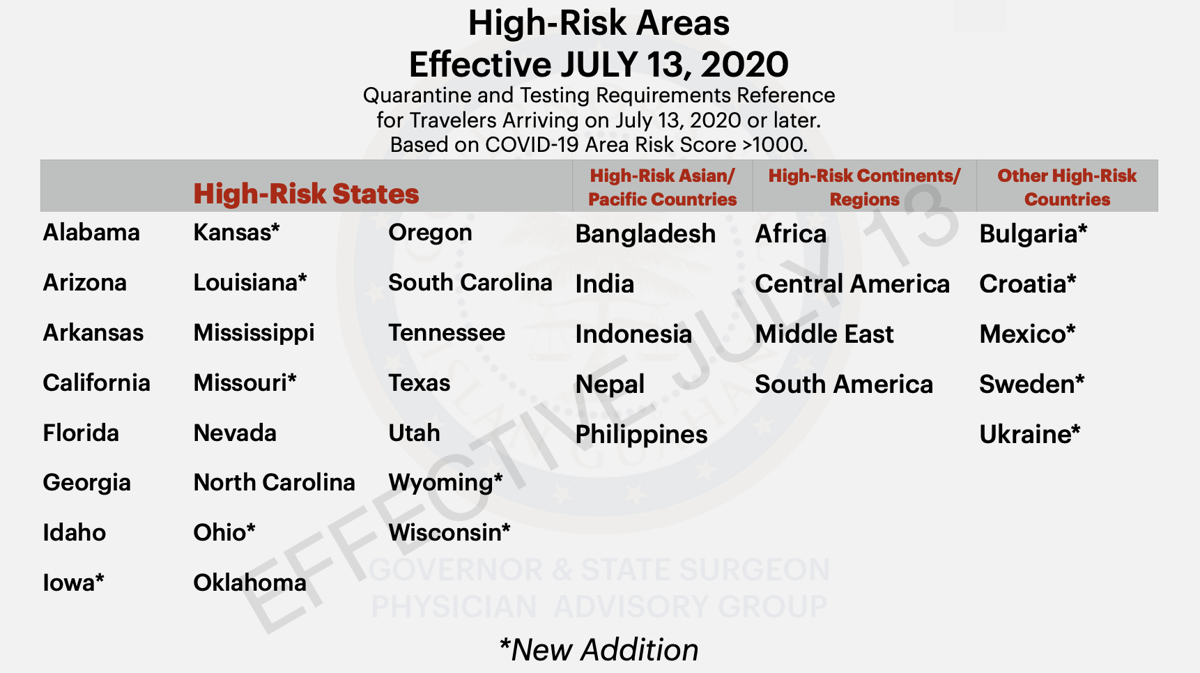 12 new regions added to high-risk areas for quarantine 2
