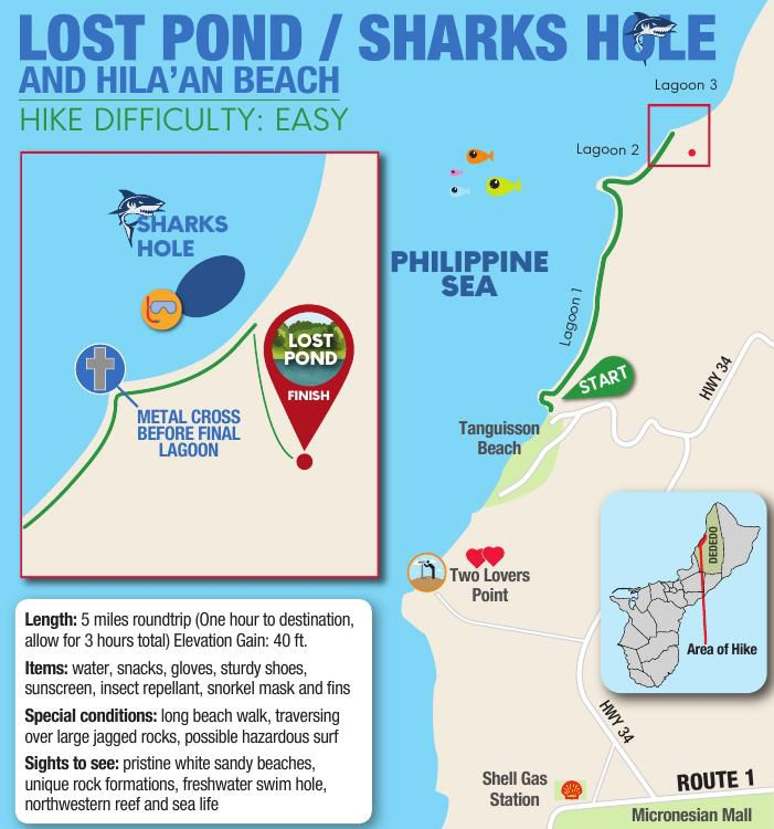 Lost Pond & Shark's Hole