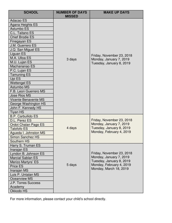 Guam Doe Typhoon Mangkhut Make Up Day Schedule Postguam Com