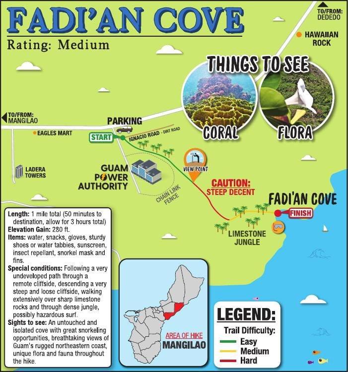 Fadi'an Cove