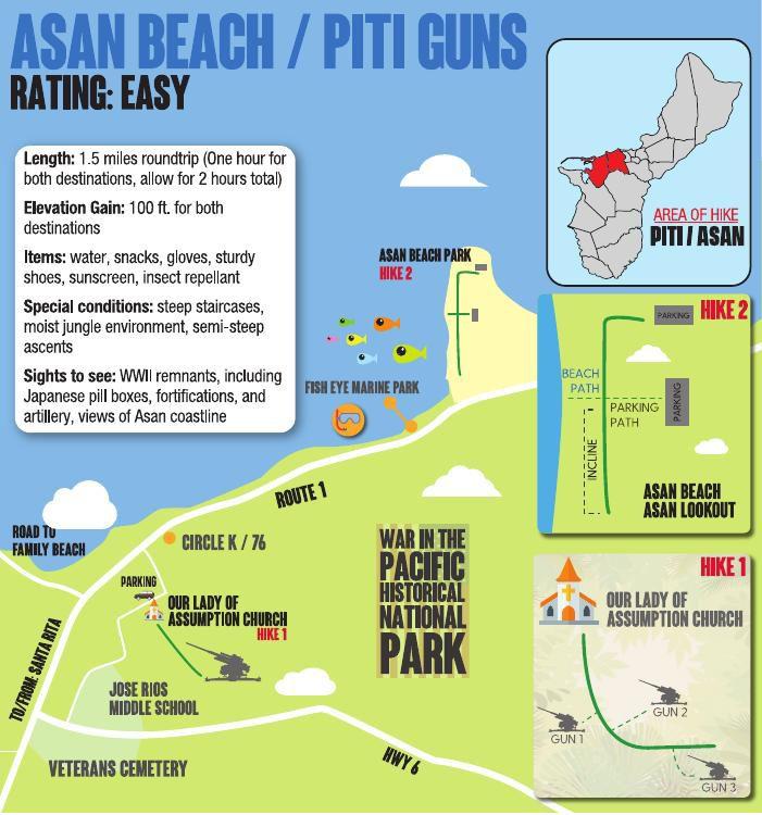 Asan Beach / Piti Guns
