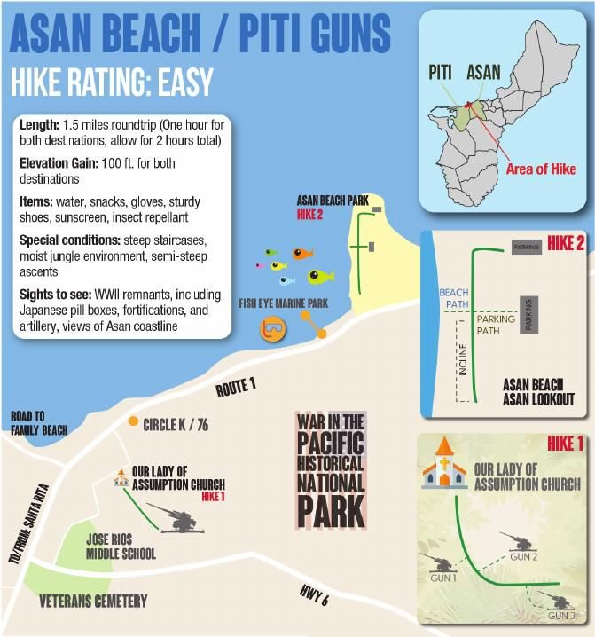 Asan Beach/Piti Guns
