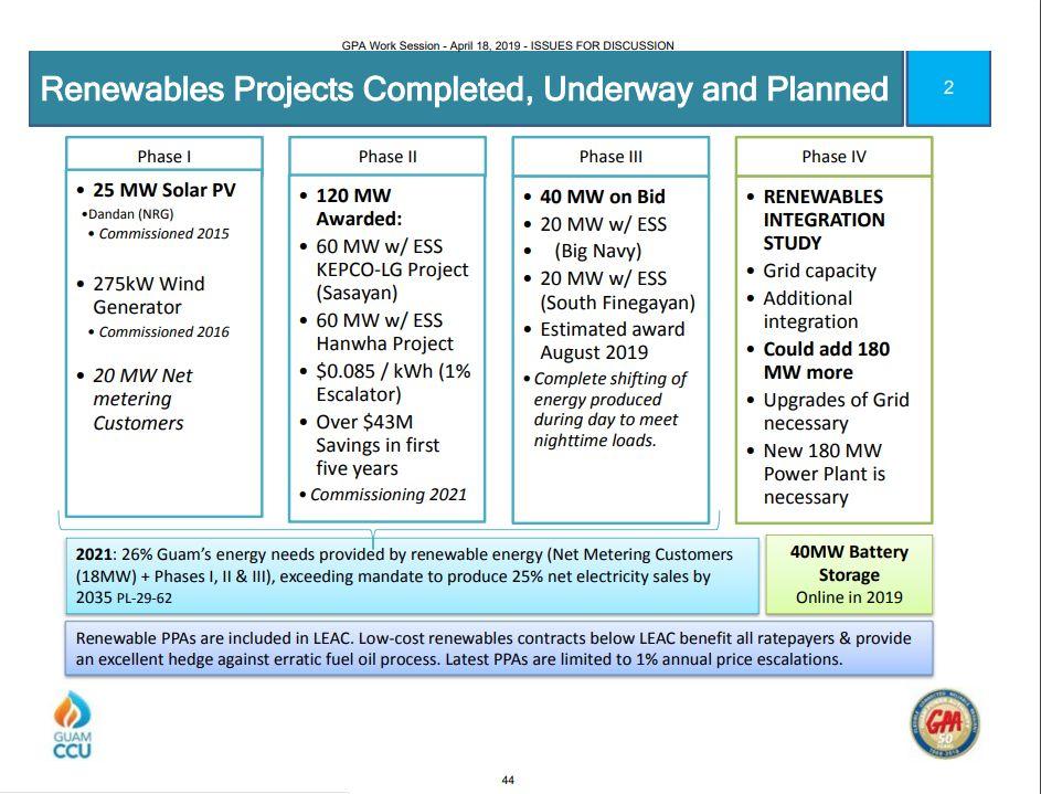 GPA: New power plant necessary | Guam News | postguam com