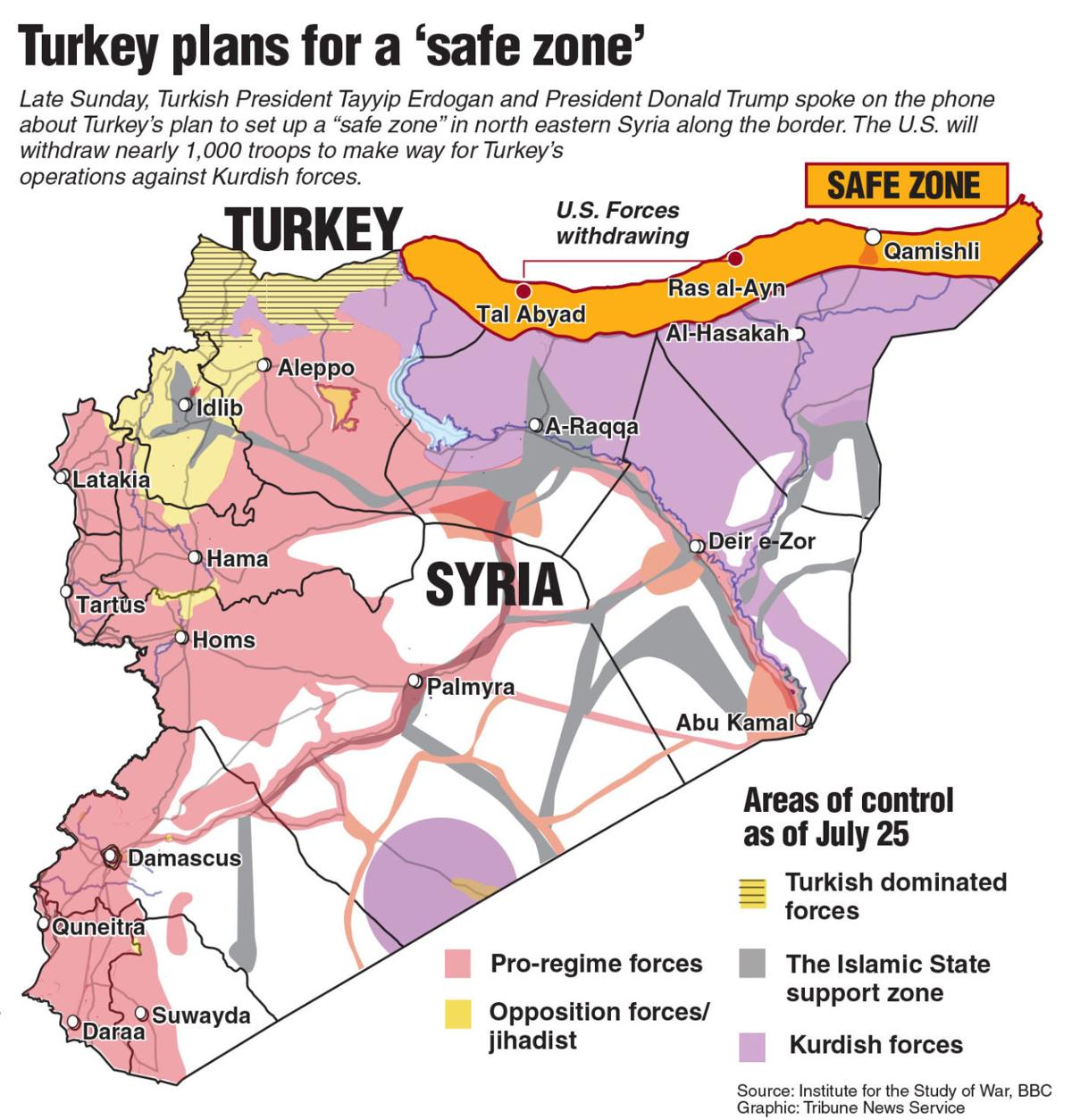 Turkey plans for a 'safe zone'