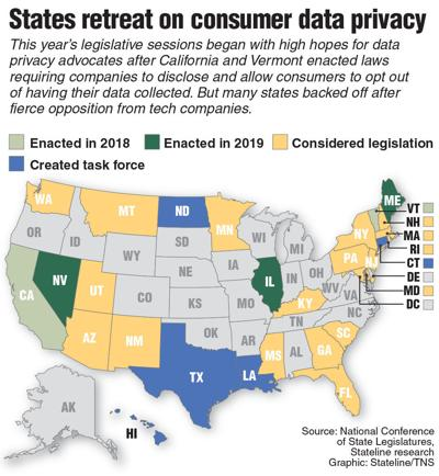States battle big tech over data privacy laws - GRAPHIC