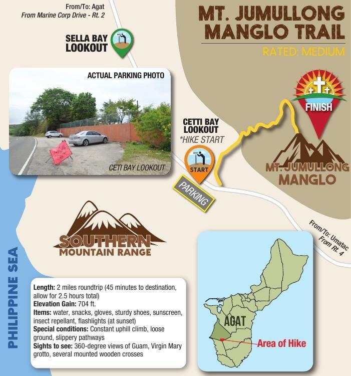 Enjoy a sunset from the best spot on island – atop Mount Jumullong Manglo