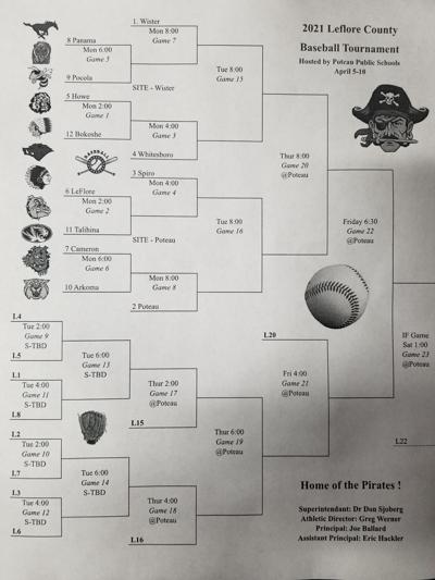 2021 LeFlore County Baseball Tournament Bracket