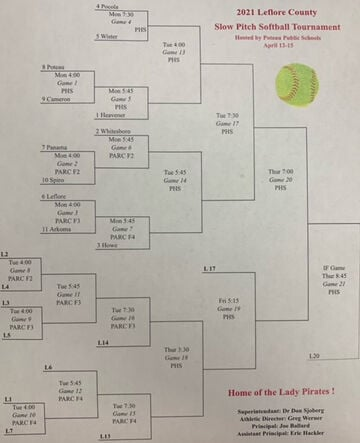 2021 LeFlore County Slow-Pitch Tournament bracket
