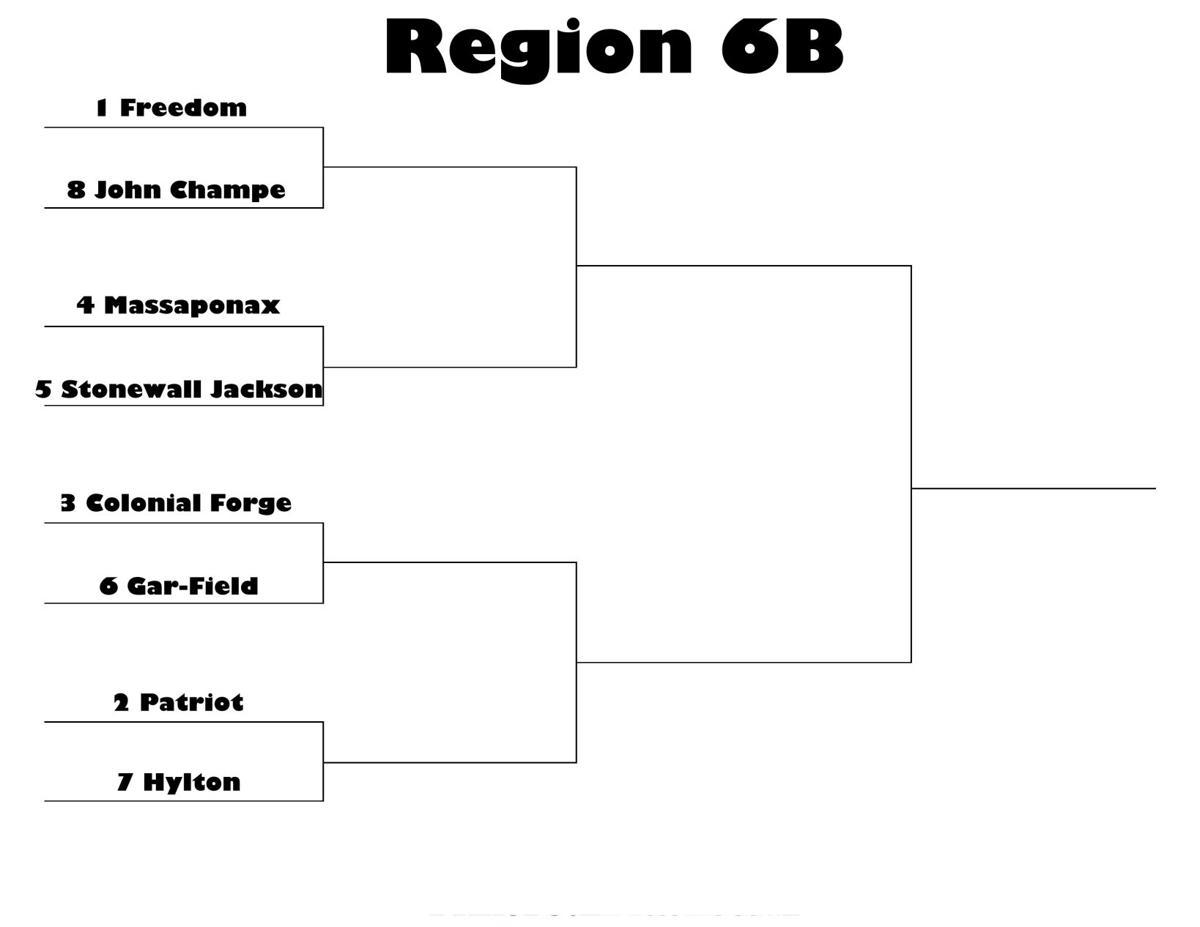 B_Bracket_Region_6B_Quarterfinals.jpg